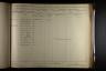 U.S., Civil War Draft Registrations Records, 1863-1865